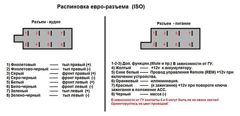 Схема подключения toyota магнитолы фото 430